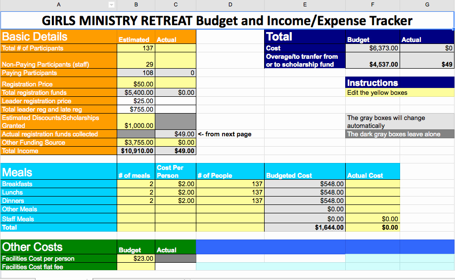 Ministry Budget Template Lovely Best Bud Template