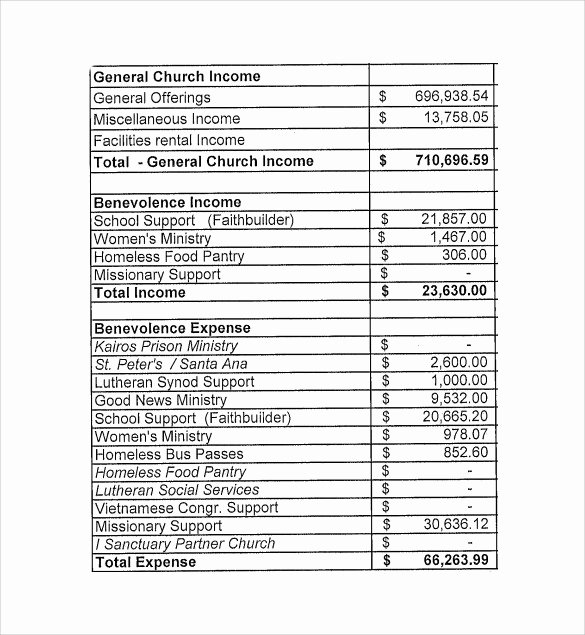 Ministry Budget Template New Church Bud Example Church Finances Involve Teach and
