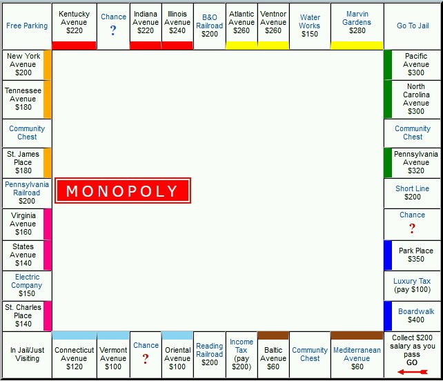 Monopoly Board Layout Awesome Monopoly Gameboard Tea towel Frompo