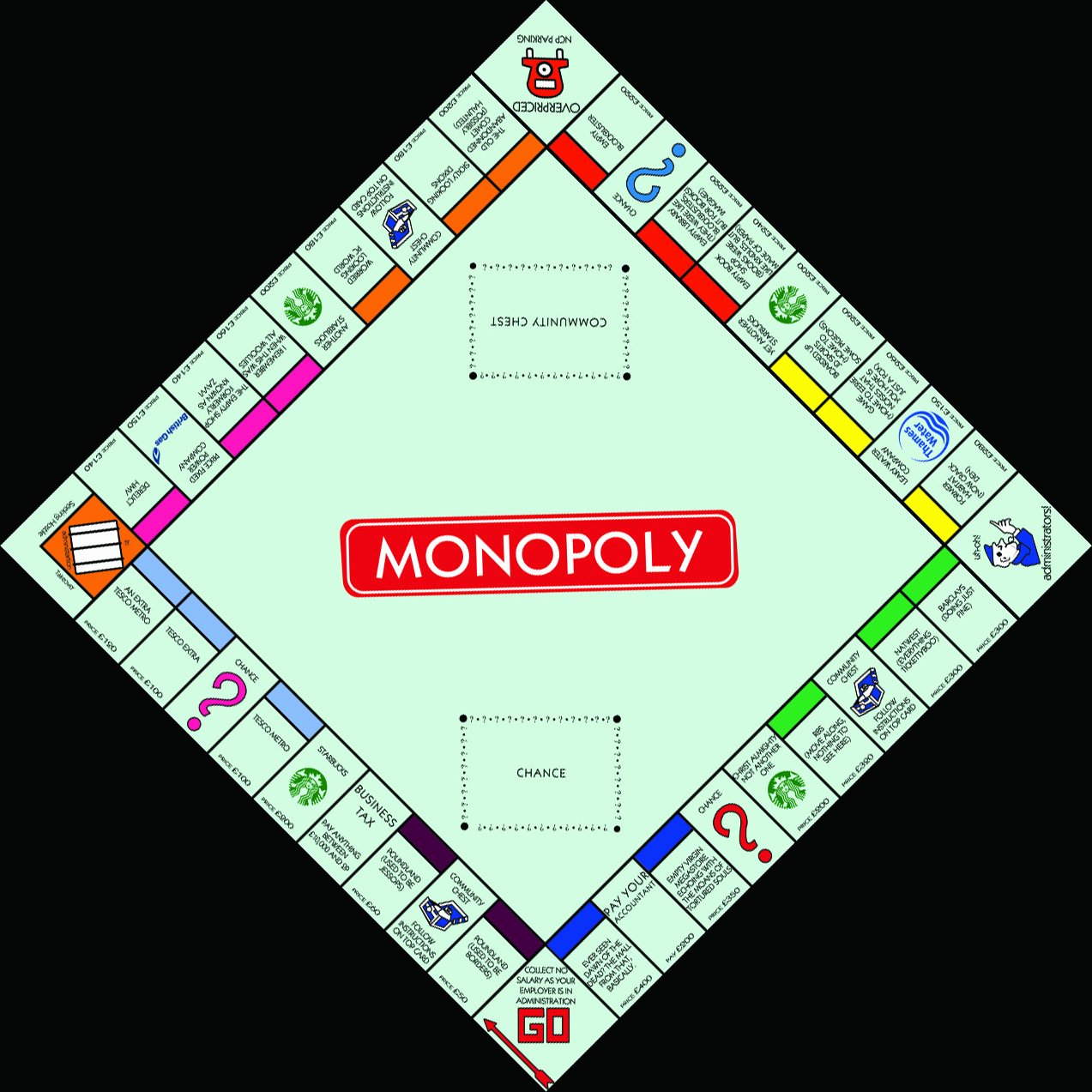 Monopoly Board Layout Beautiful Monopoly Board Modernized – Smcdesign Creative