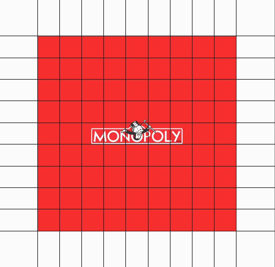 Monopoly Board Layout Elegant User Interface Javafx 8 Monopoly Board Layout with Image