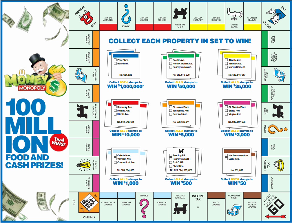 Monopoly Board Layout Inspirational Mcdonalds Monopoly Board Print Out the Best 10