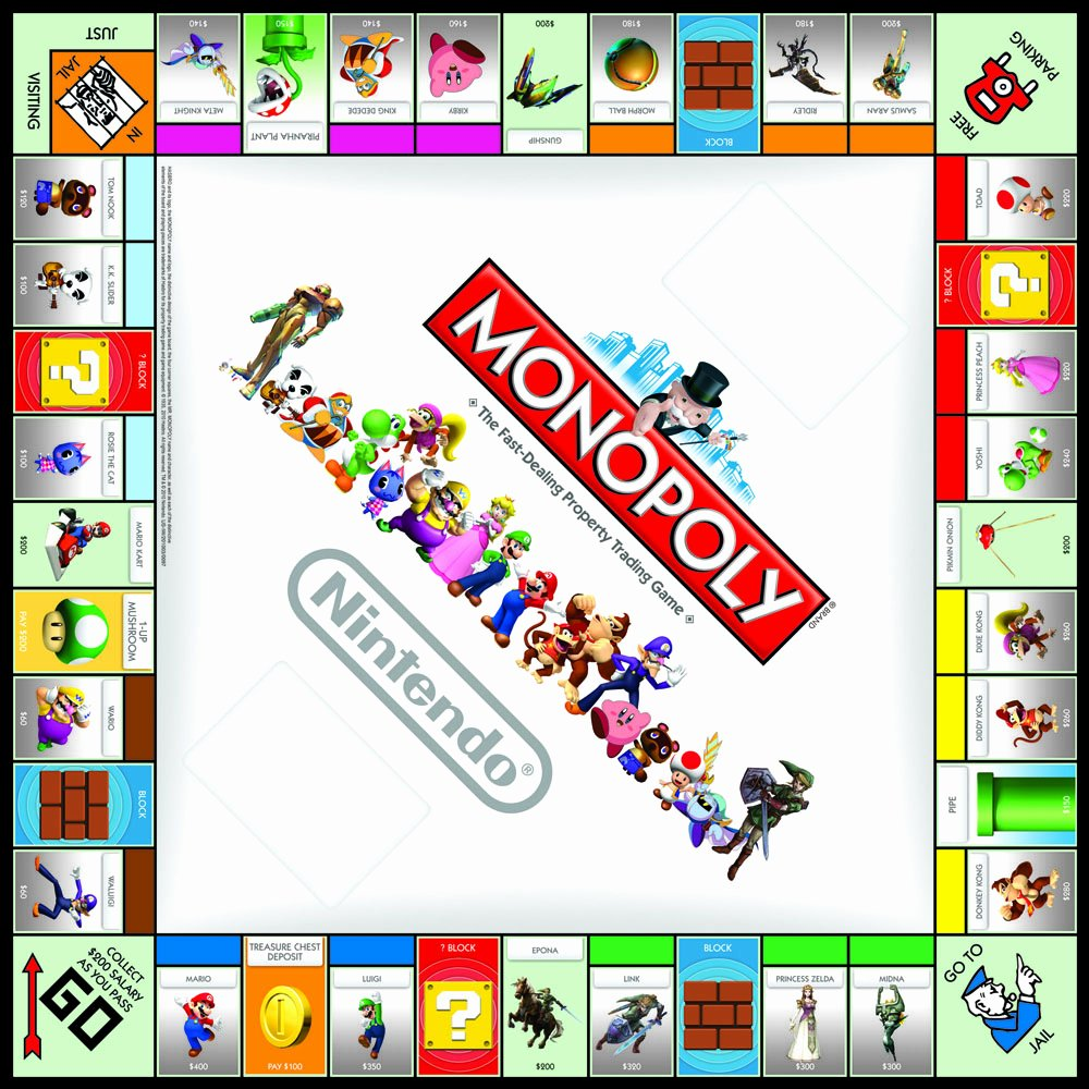 Monopoly Board Layout Lovely Nintendo Collector S Edition Monopoly Wiki