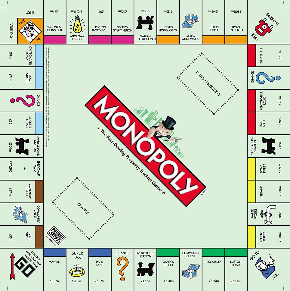 Monopoly Board Layout Luxury How the London Monopoly Board Would Look In 2011 Do Not