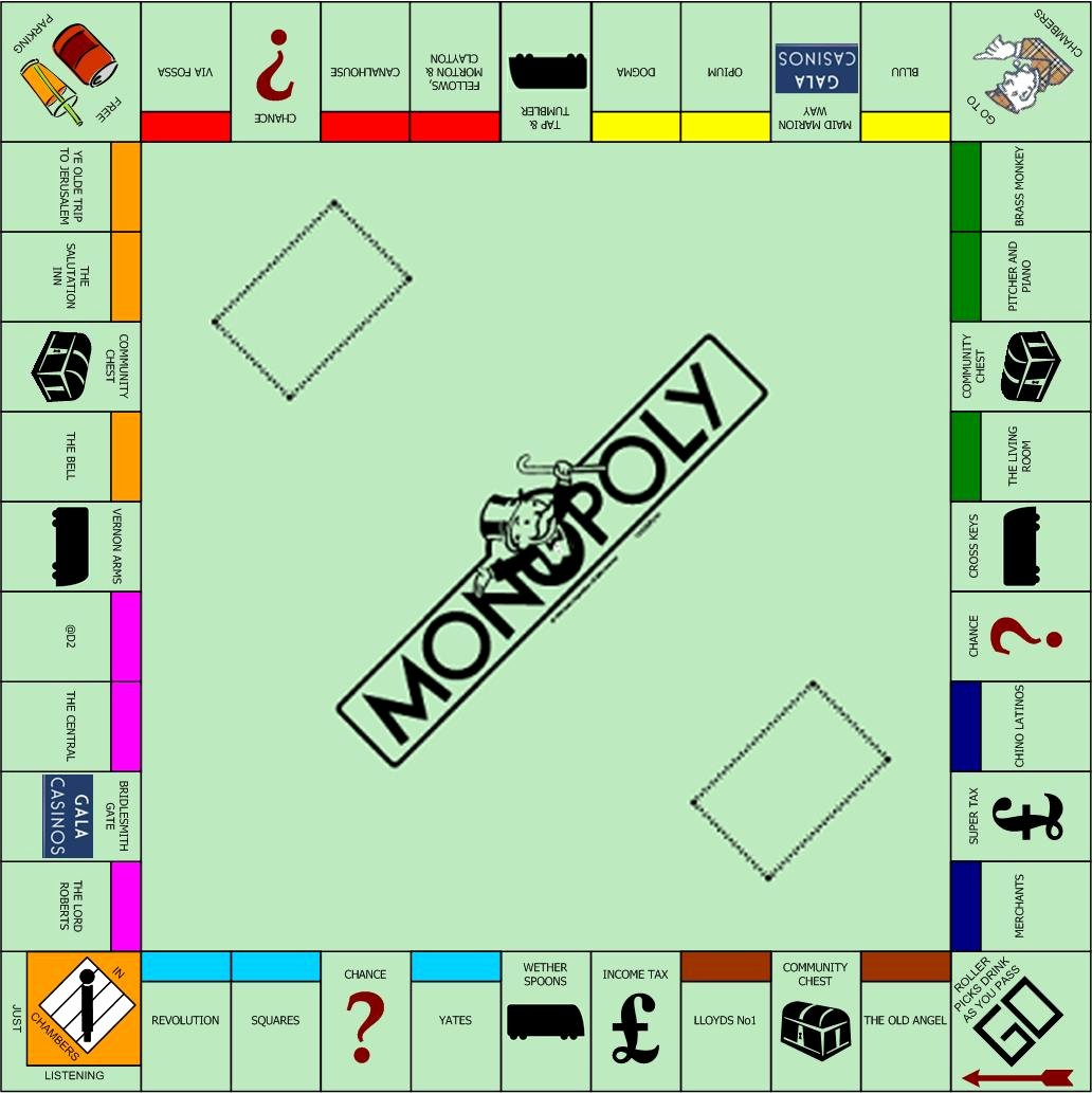 Monopoly Board Layout New Momopoly Boards Frompo 1