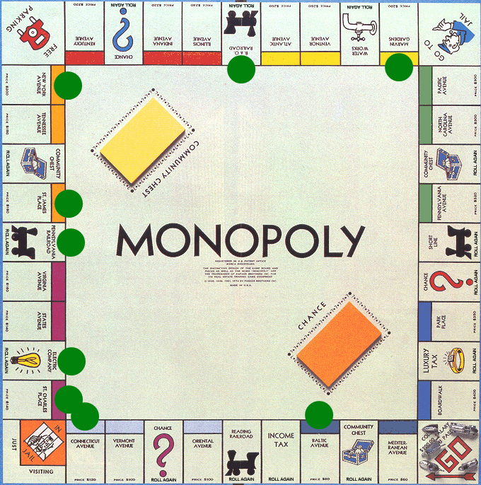 Monopoly Board Layout New Related Keywords & Suggestions for Monopoly Board Layout