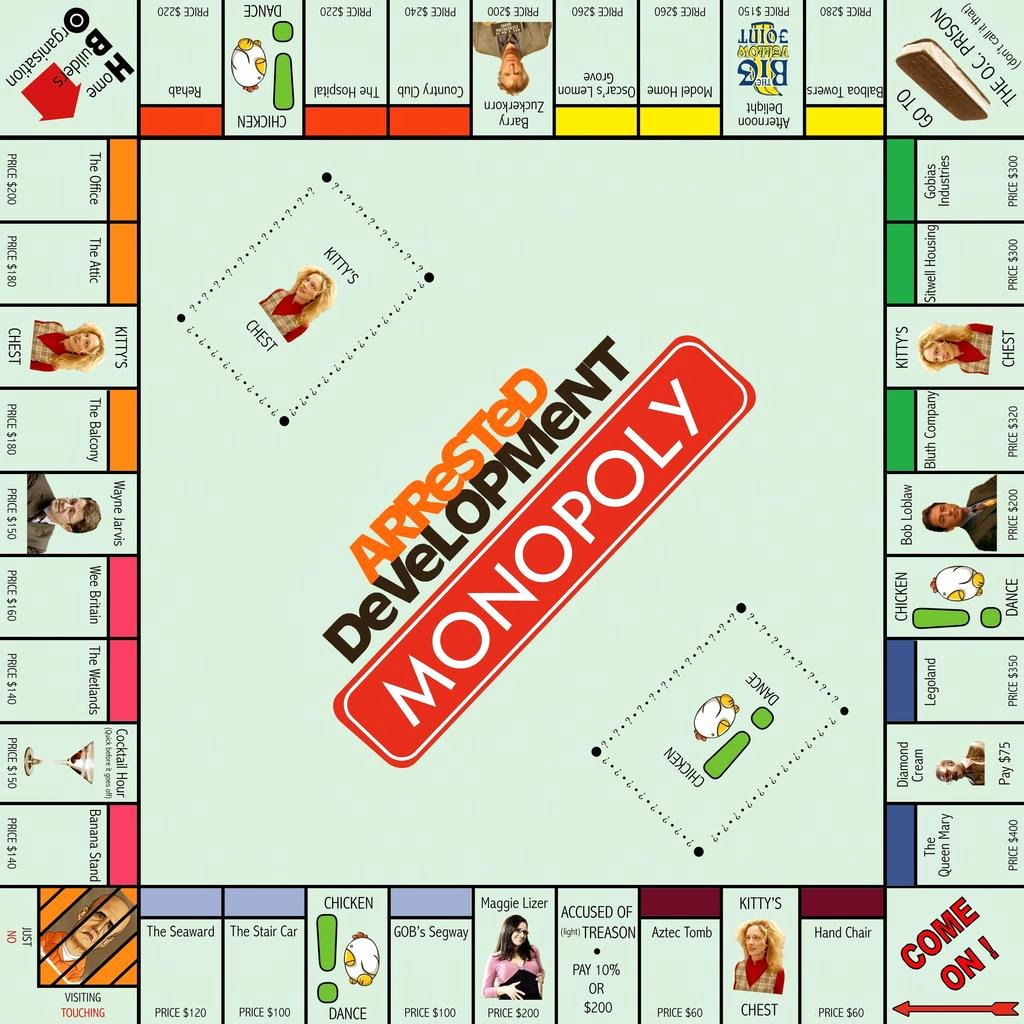 Monopoly Board Printable Best Of C A Y Printable Arrested Development Monopoly Imgur
