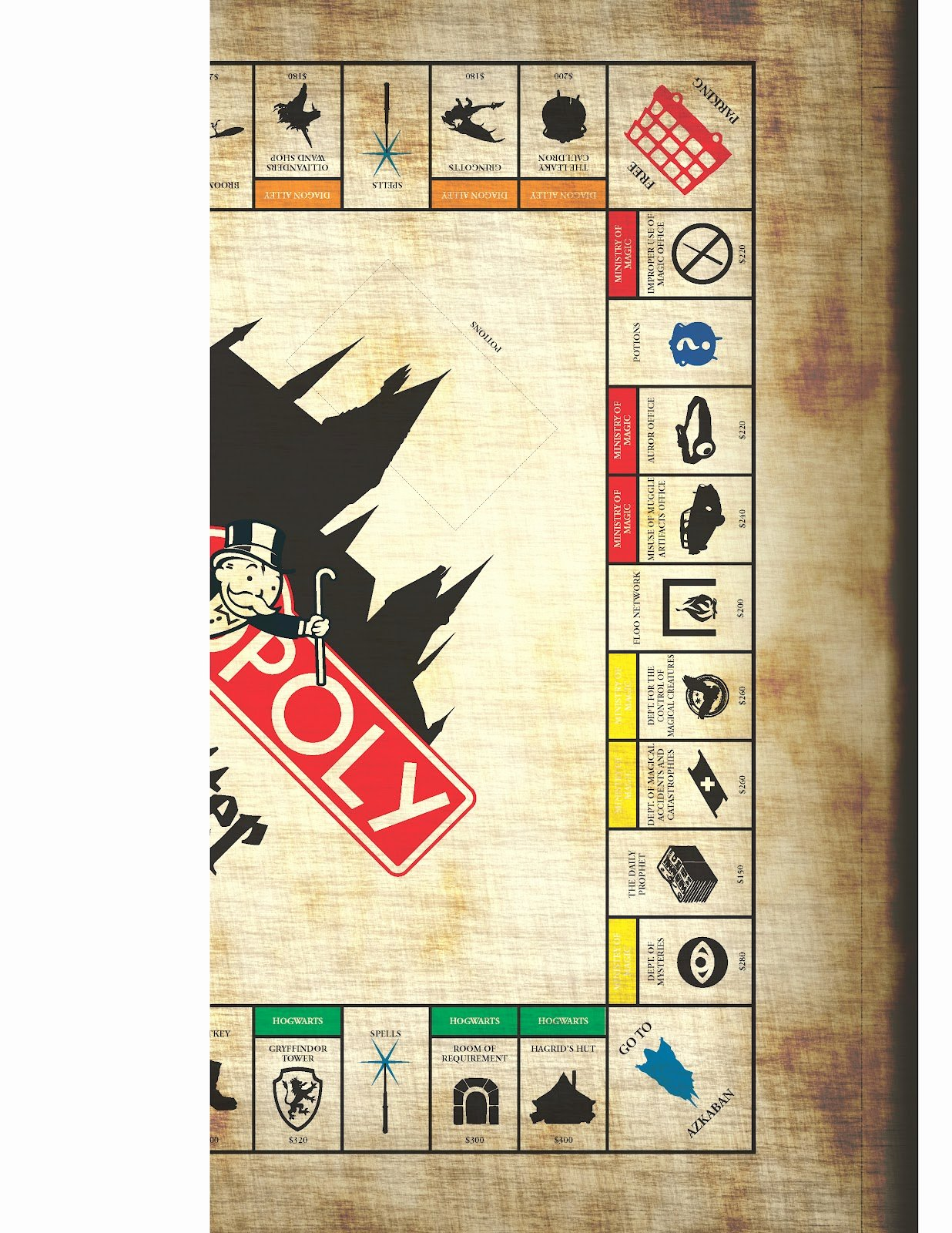 Monopoly Board Printable Fresh Design Technology Education How to Make Harry Potter