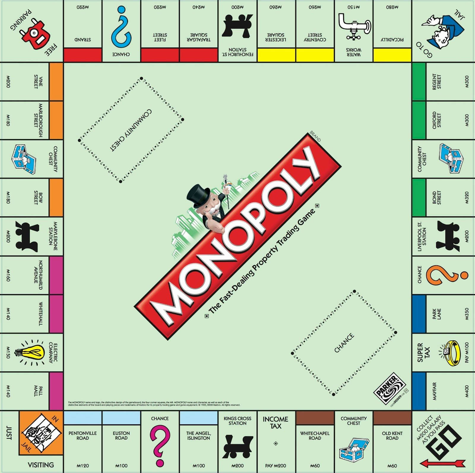 Monopoly Board Template Awesome Creativity Productivity Diy Monopoly Board