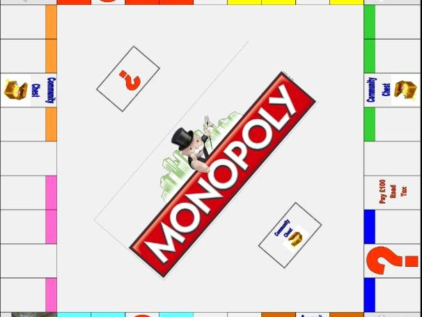 Monopoly Board Template Inspirational Monopoly Board Template by Swift sonya Teaching