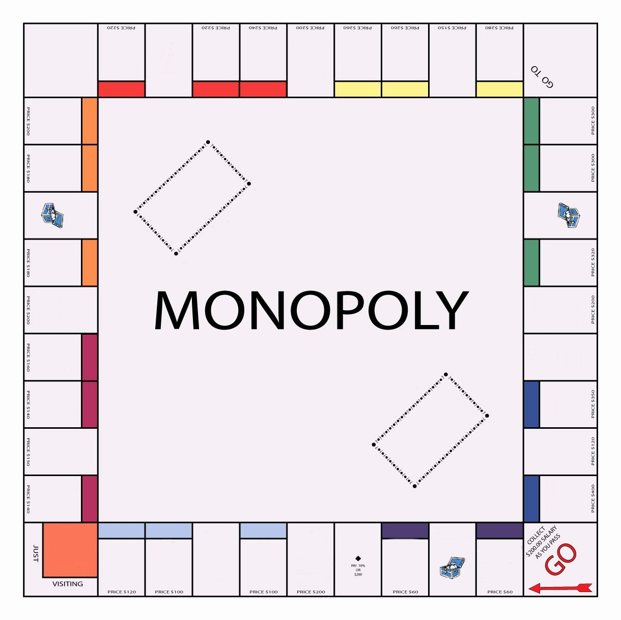 Monopoly Game Board Layout Lovely if You Were to Make A Monopoly Board