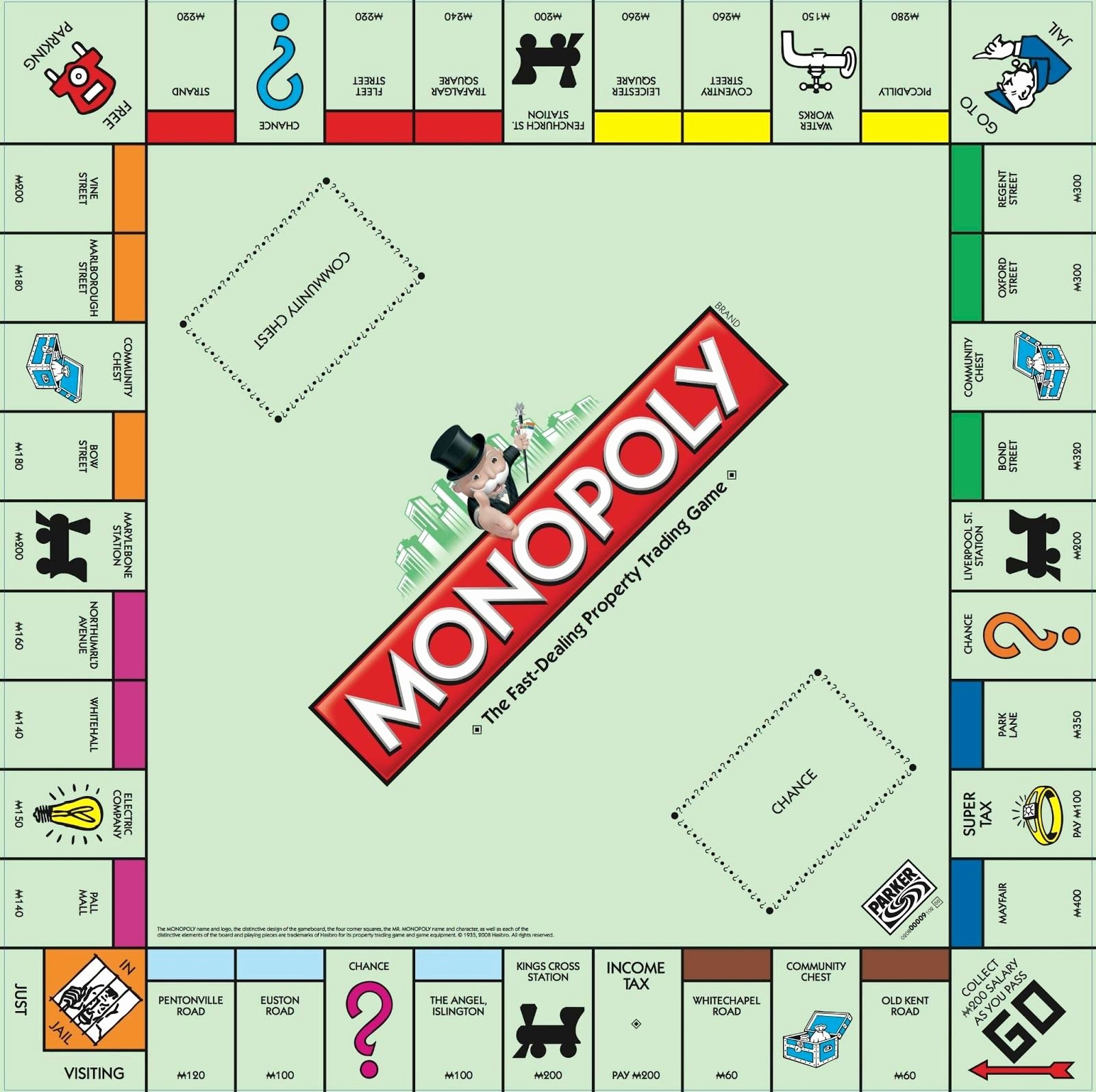 Monopoly Game Board Layout Lovely Monopoly Box Template Creativity Productivity Diy
