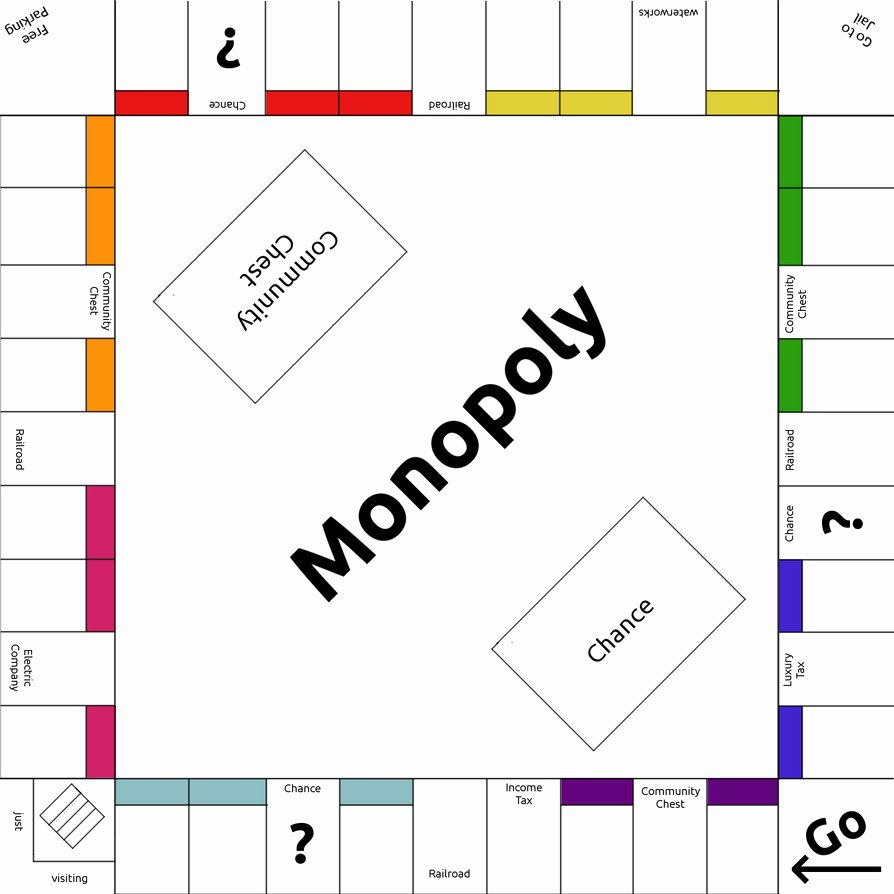 Monopoly Game Board Layout Unique Monopoly Template by Lunarcloud On Deviantart