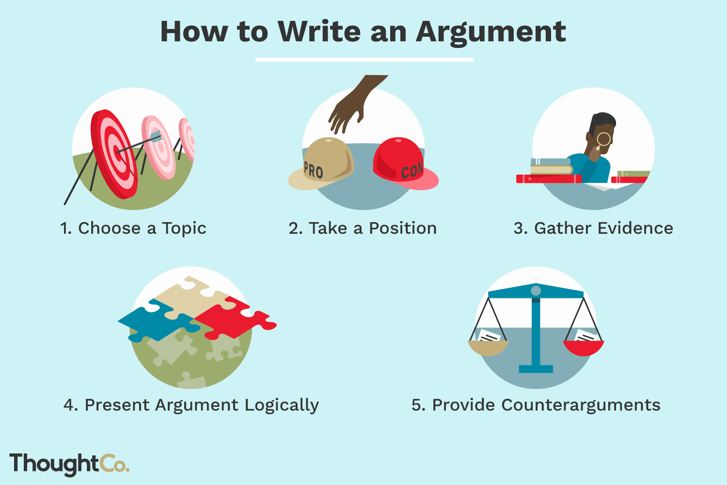 My First Car Essay Lovely Tips On How to Write An Argumentative Essay