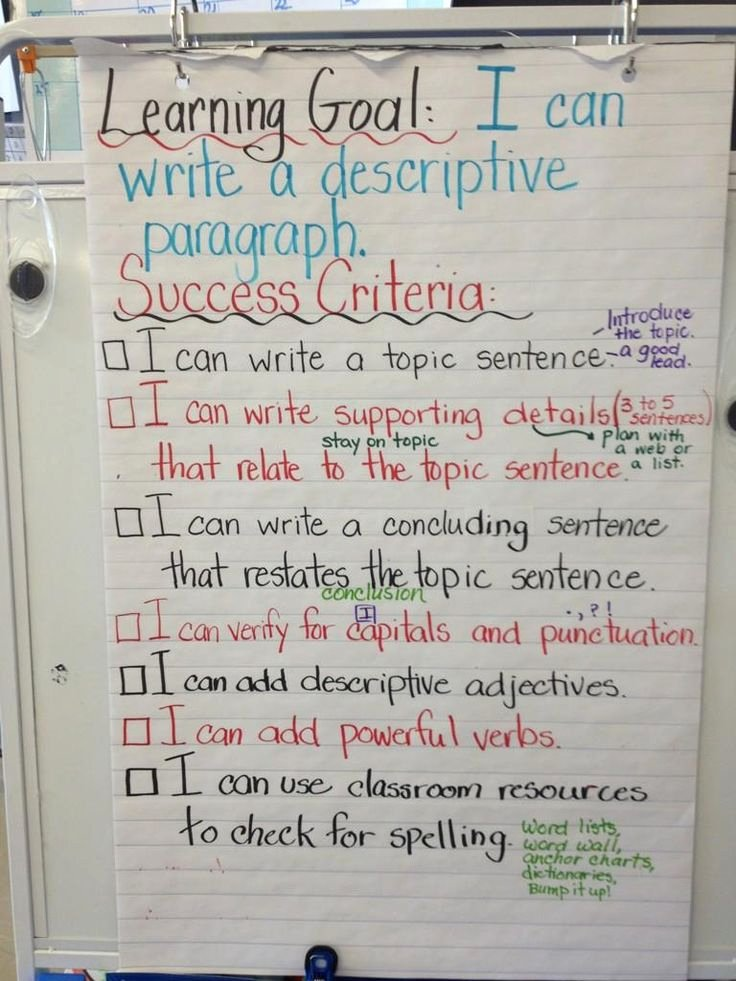 My Goals In Life Paragraph Beautiful 25 Best Ideas About Success Criteria On Pinterest