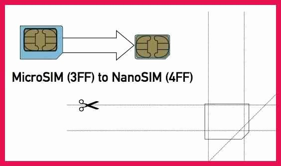 Nano Sim to Micro Sim Template Best Of Micro Sim to Nano Sim Template
