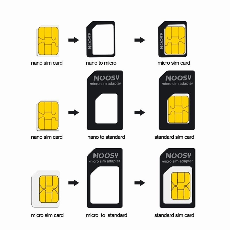 Nano Sim to Micro Sim Template Elegant Aliexpress Buy 4 In 1 Nano Sim Card Adapters Micro