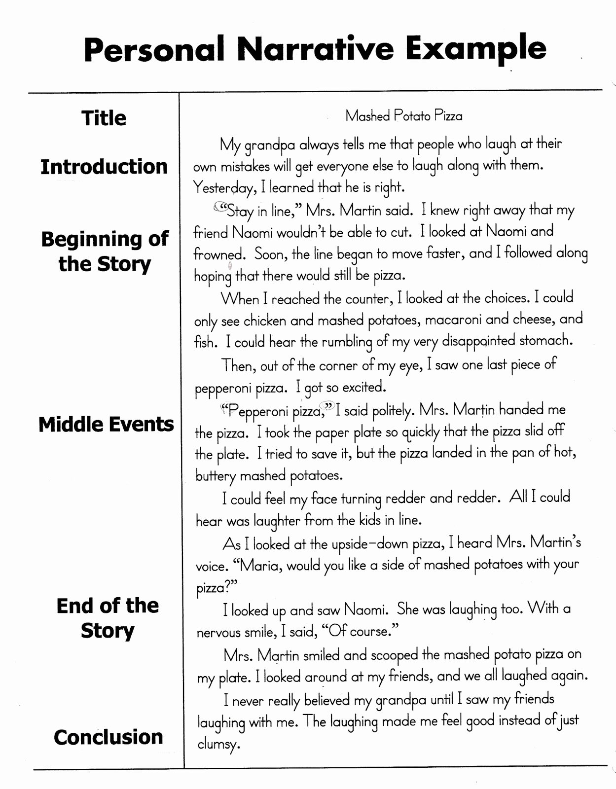 Narrative Writing Examples College Level Elegant Third Grade Personal Narratives