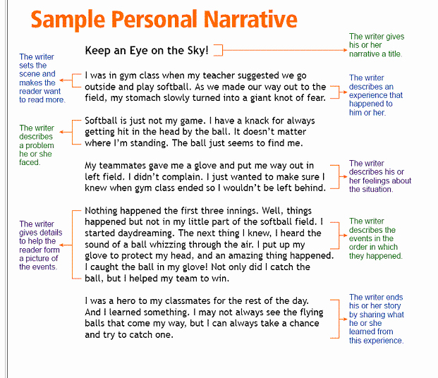 Narrative Writing Examples College Level Inspirational Personal Training Expert Personal Narrative Examples and
