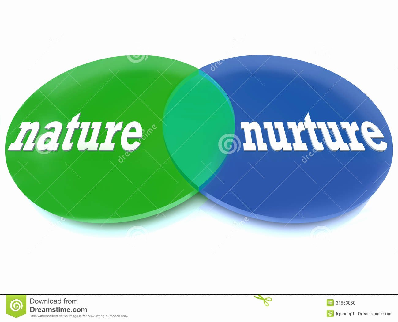 Nature Vs Nurture Venn Diagram Beautiful Nature Vs Nurture Venn Diagram Stock Image