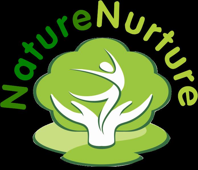 Nature Vs Nurture Venn Diagram Unique Nurture Vs Nature Clipart & Clip Art 3564