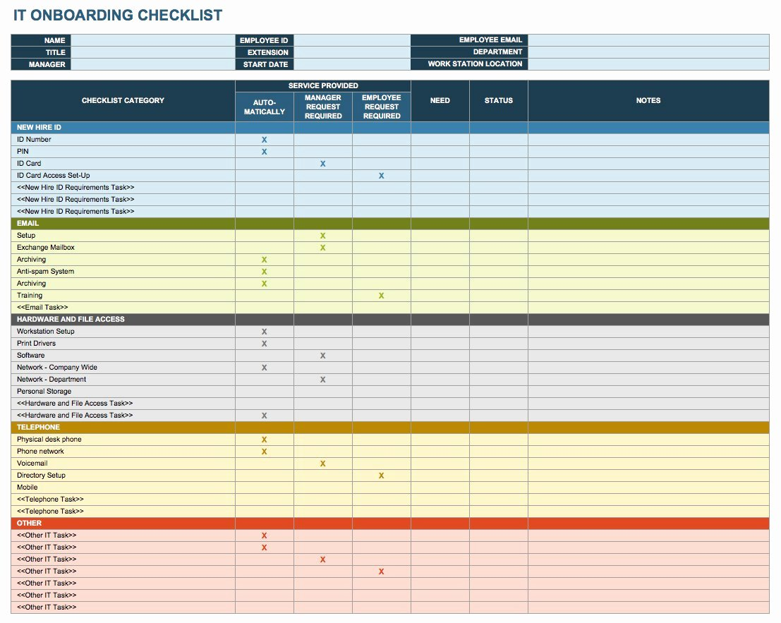 New Employee Checklist Template Excel Inspirational Free Boarding Checklists and Templates