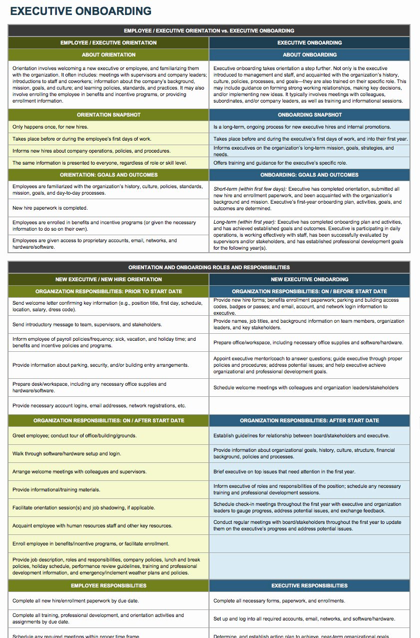 New Employee Welcome Packet Template Lovely Free Boarding Checklists and Templates
