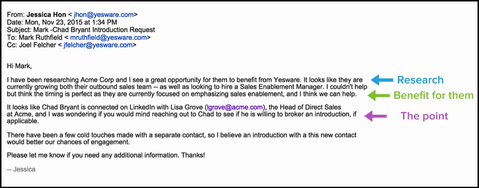 New Sales Rep Introduction Email Best Of How to Write An Introduction Email that Wins You An In