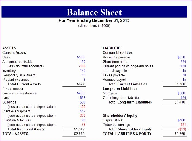 Non Profit Financial Statement Template Excel Beautiful 10 Non Profit Balance Sheet Template Excel