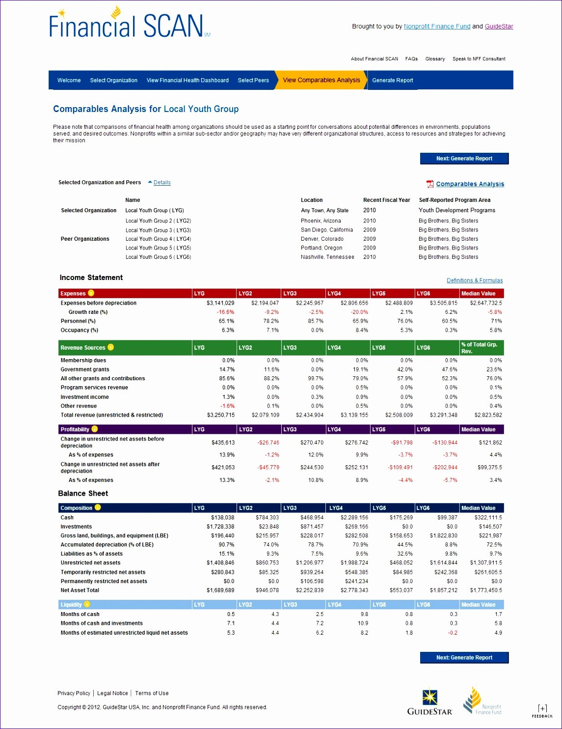 Non Profit Financial Statement Template Excel Unique 10 Excel Financial Statement Template Exceltemplates