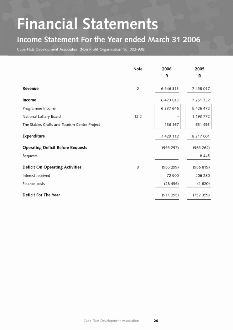 Non Profit Financial Statement Template Excel Unique In E Statement for Non Profit organization Template and