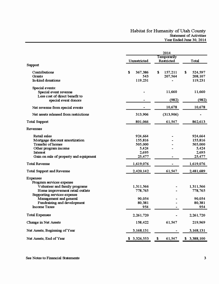 Non Profit Financial Statement Template Excel Unique Nonprofit Financial Statement Template Free Download