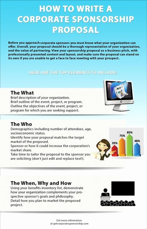 Non Profit Sponsorship Package Template Elegant How to Write A Corporate Sponsorship Proposal