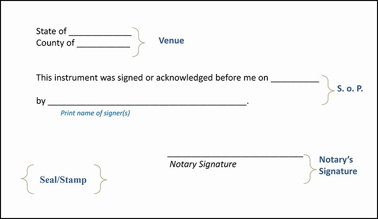 Notary Signature Template Inspirational Montana Notary Public Handbook