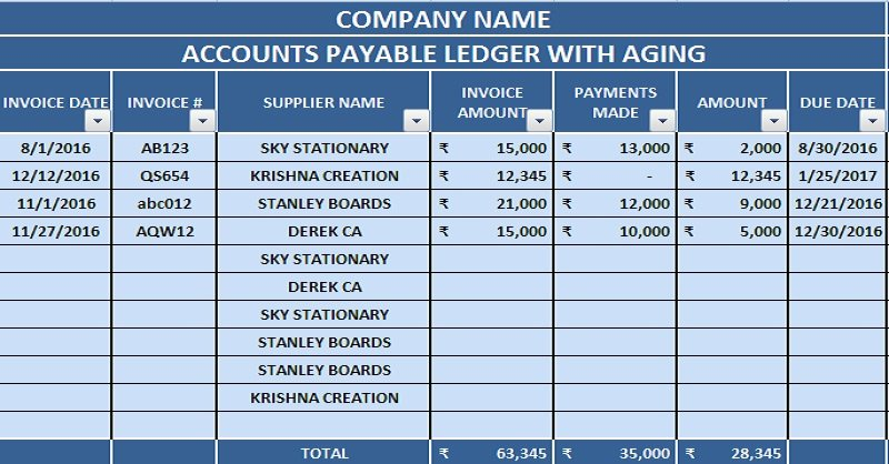Note Receivable Template Inspirational Download Free Accounting Templates In Excel
