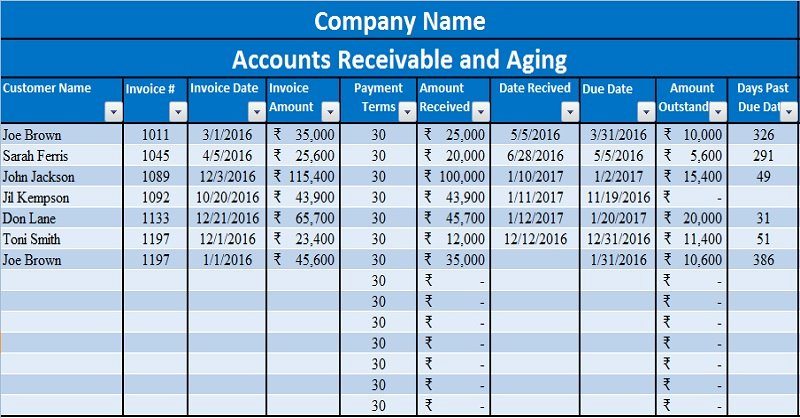 Note Receivable Template Luxury Download Free Accounting Templates In Excel