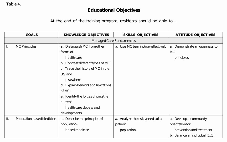 Nursing Education Plan Template Lovely 24 Of Nursing Teaching Plan Template