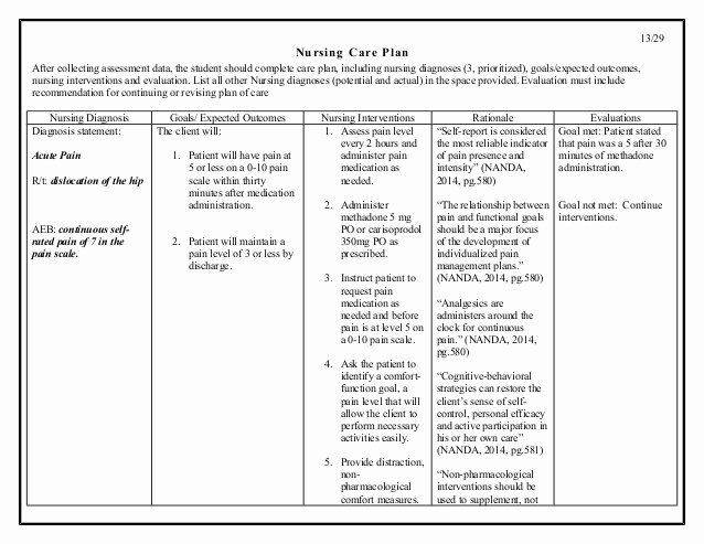 Nursing Patient Teaching Plan Sample New Sample Of Careplan