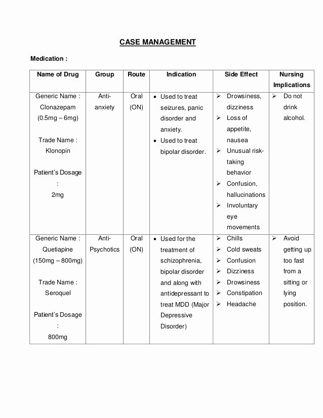 Nursing Patient Teaching Plan Sample Unique Bipolar Affective Disorder