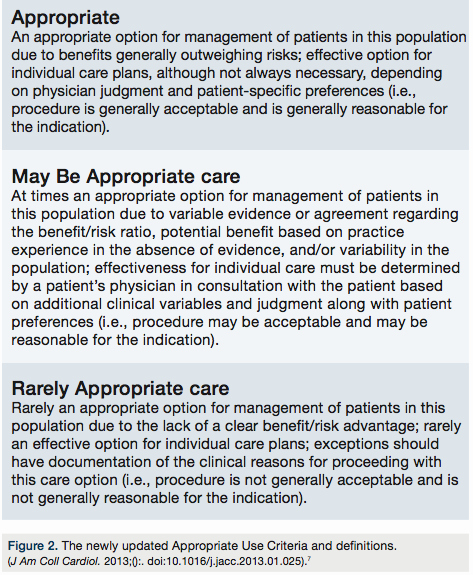 Nursing Peer Review Template Inspirational Three Steps for A Quality Proactive Cardiovascular Cath