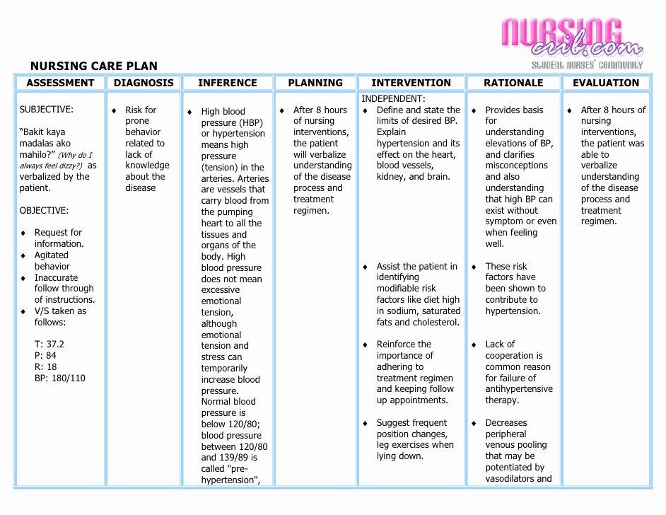 Nursing Teaching Plan Luxury Nursing Care Plan Hypertension