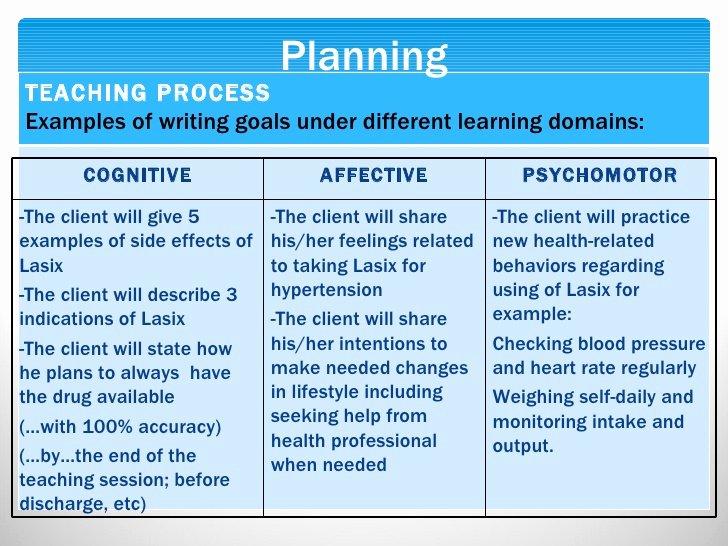 Nursing Teaching Plan Sample Best Of Client Education Moodle