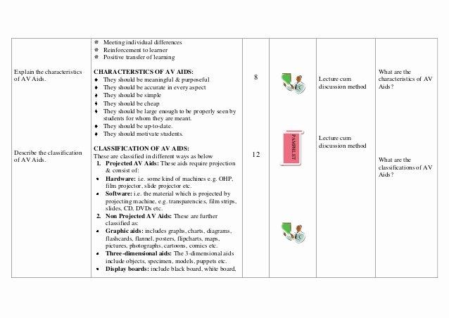 Nursing Teaching Plan Sample Lovely Lesson Plan Av Aids Nursing Education
