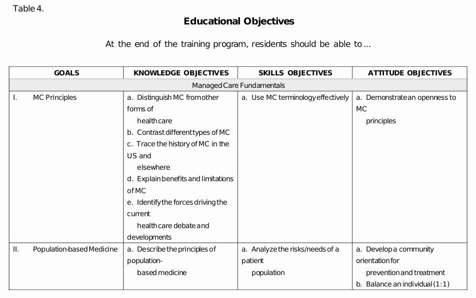 Nursing Teaching Plan Sample New 24 Of Nursing Teaching Plan Template