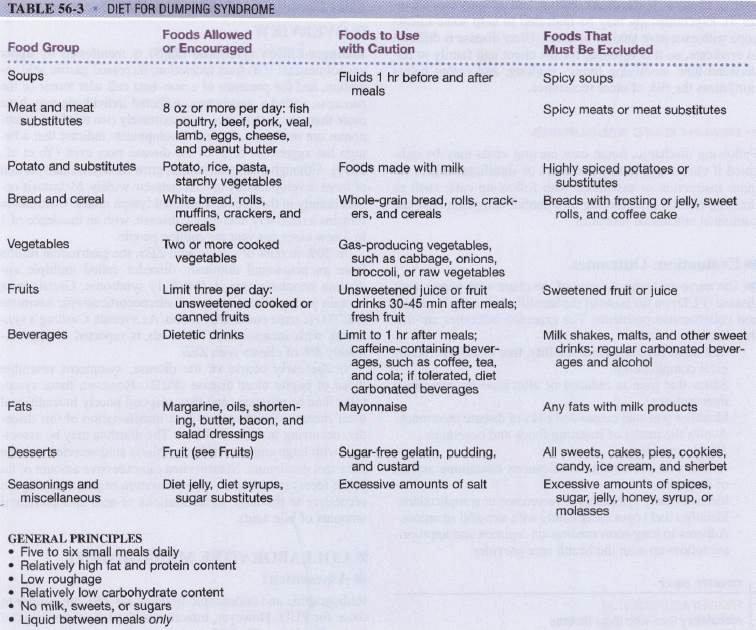 Nursing Teaching Plan Sample Unique Patient Teaching Plan I