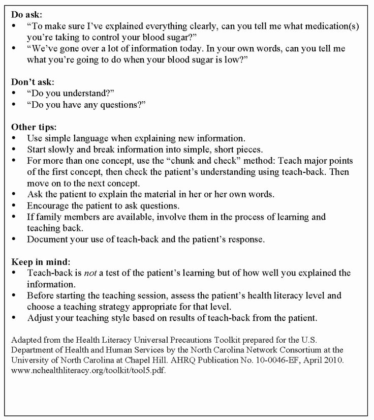 Nursing Teaching Plan Template Best Of Patient Education Tips for Developing Nursing Research