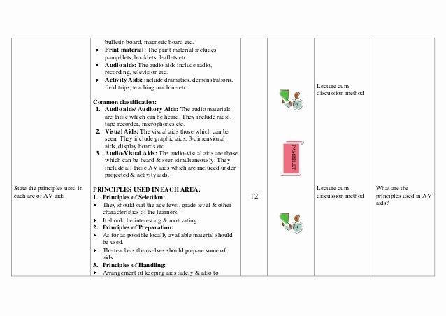 Nursing Teaching Plan Template Elegant Teaching Plan format for Nurses Teaching Plan Samples
