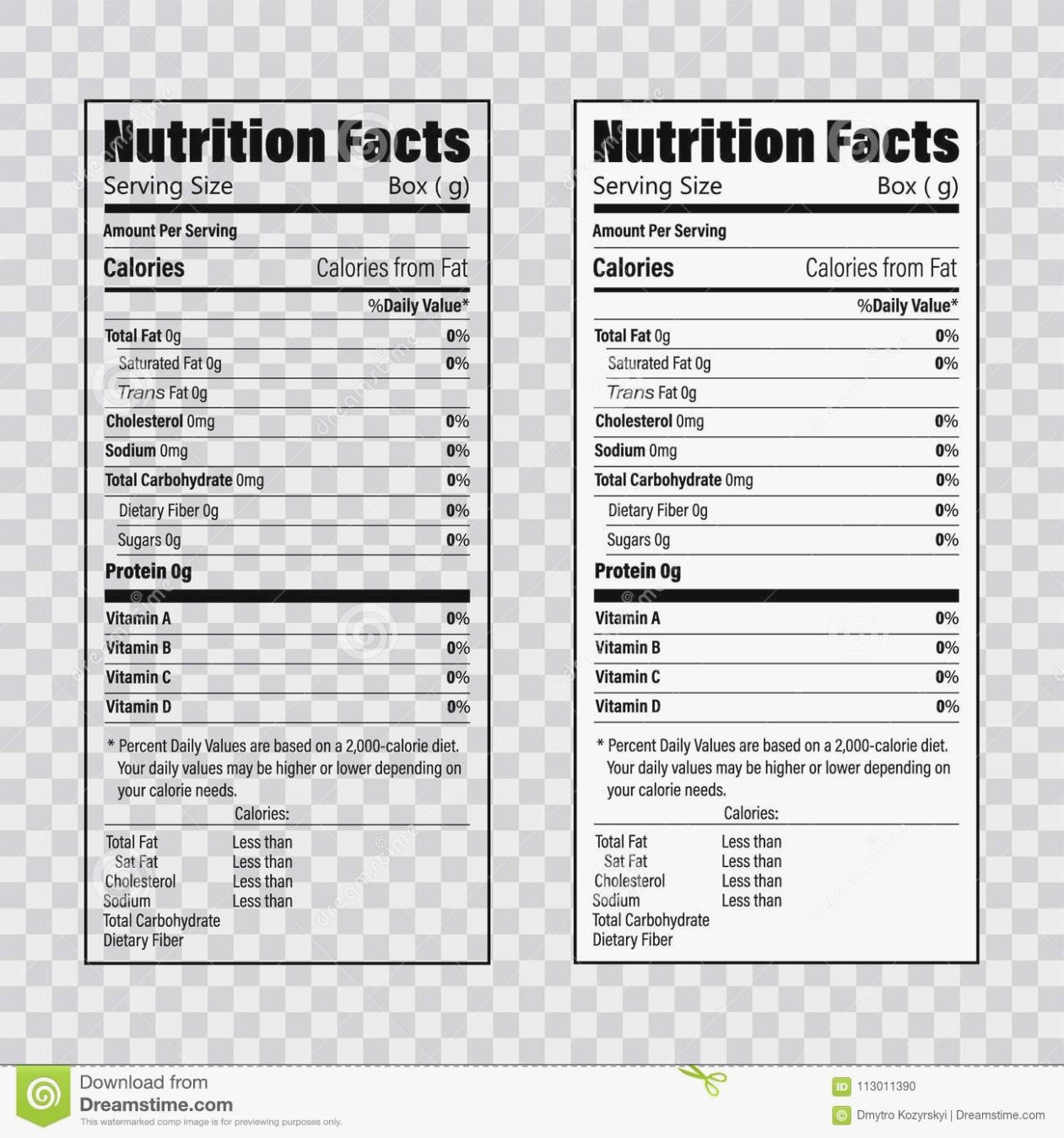 Nutrition Facts Label Template Awesome What I Wish Everyone Knew About