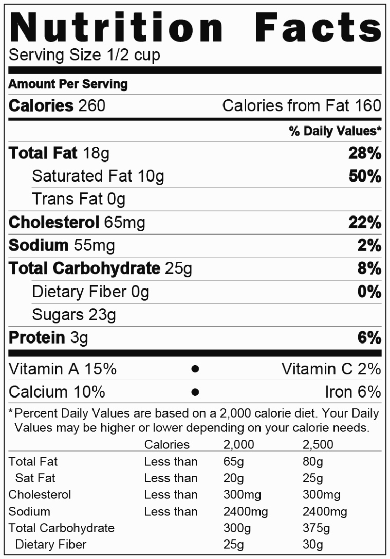 Nutrition Facts Label Template Best Of Nutrition News Birthday Nutrition Facts