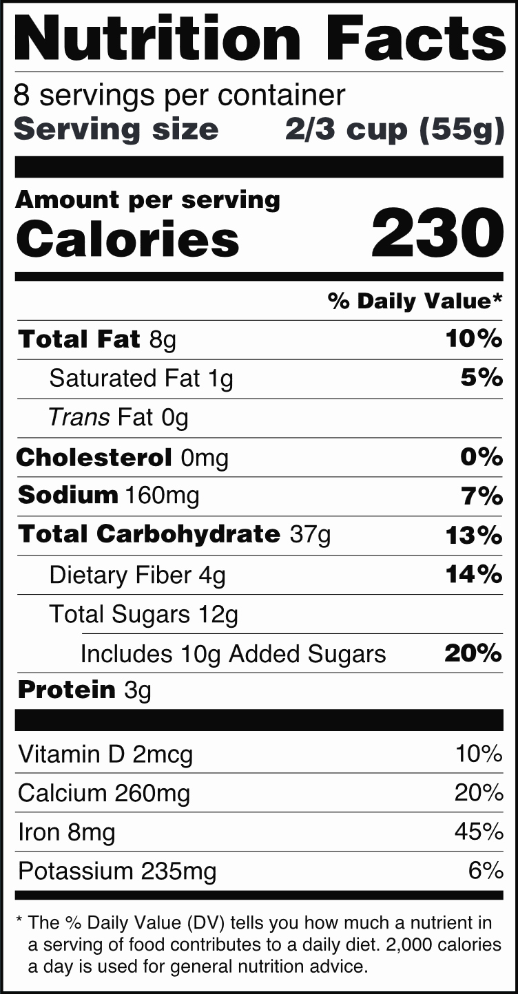 Nutrition Facts Label Template Best Of Nutrition News Graduation Nutrition Facts